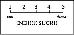 echelle_indice_sucre_fond_blanc_1.jpg